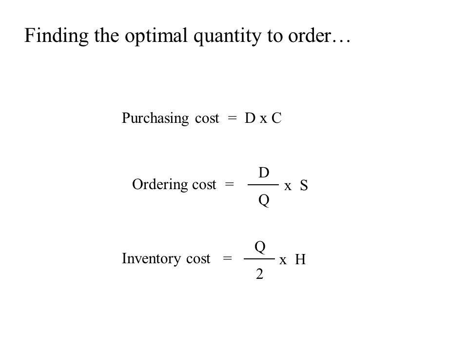 Finding the optimal quantity to order…