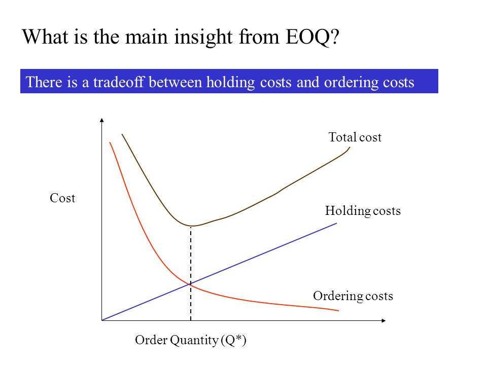 What is the main insight from EOQ