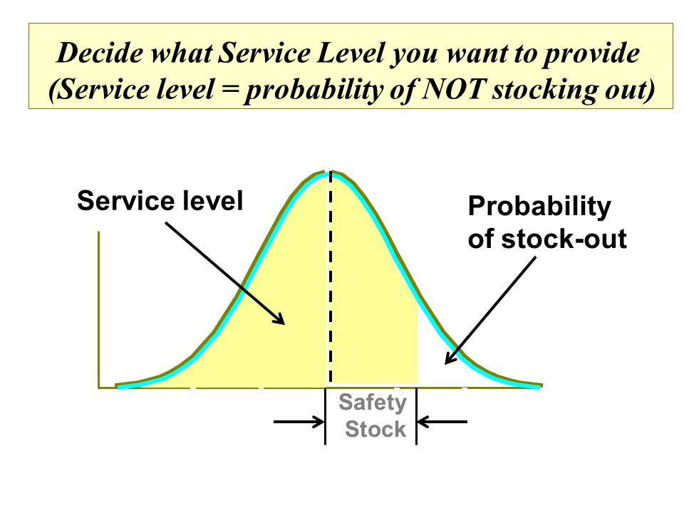 Decide what Service Level you want to provide