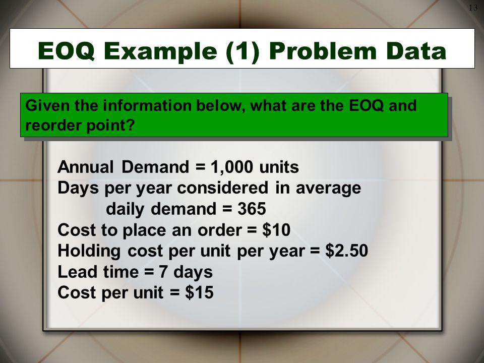 EOQ Example (1) Problem Data