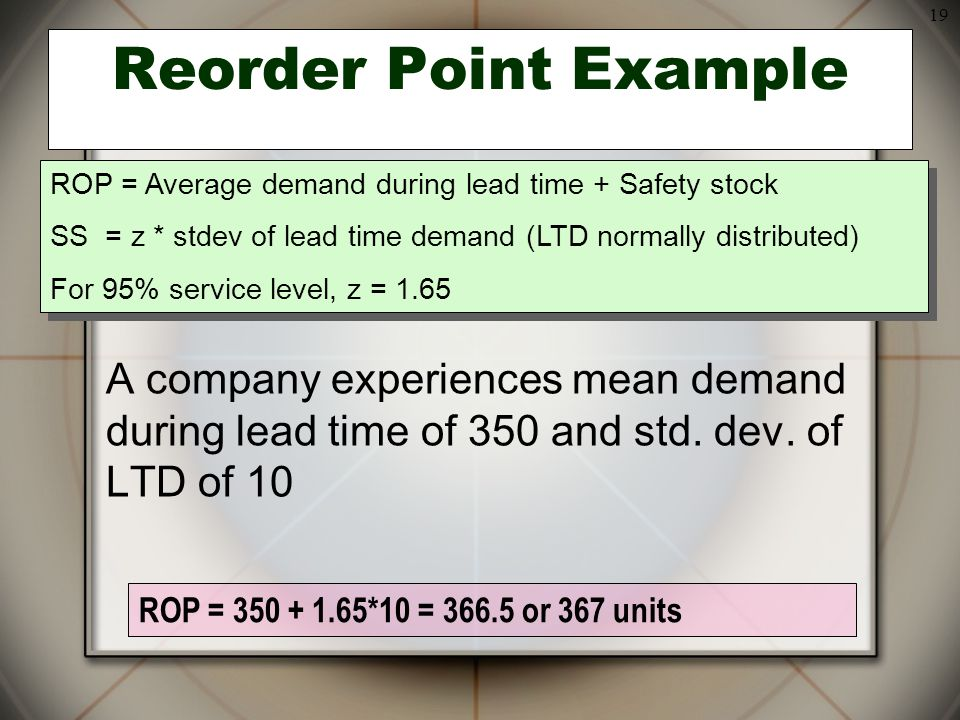 Reorder Point Example ROP = Average demand during lead time + Safety stock. SS = z * stdev of lead time demand (LTD normally distributed)