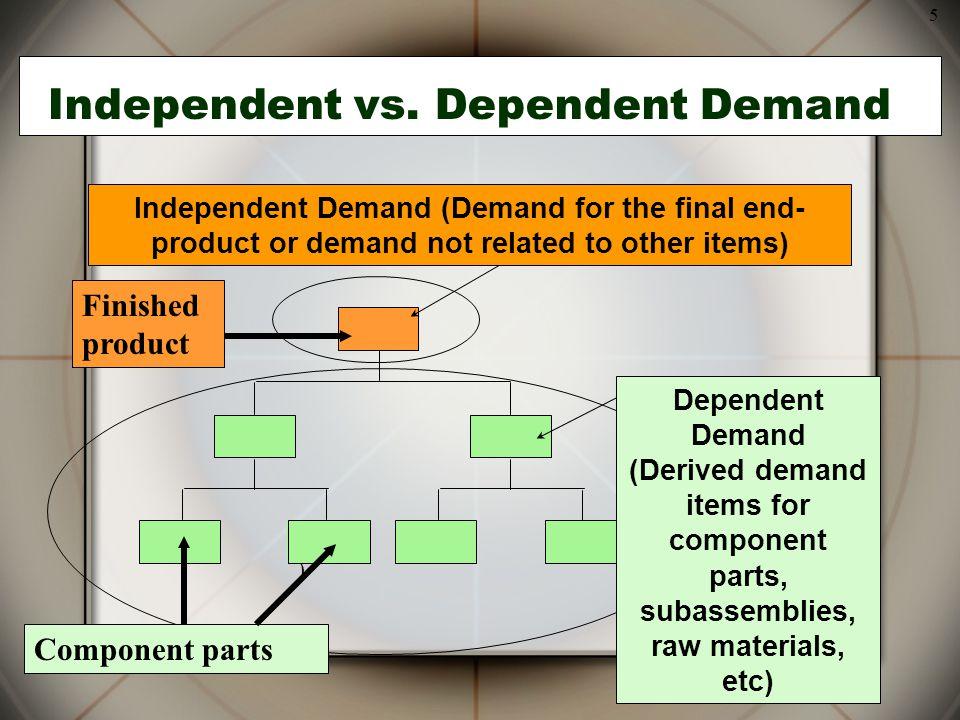 Independent vs. Dependent Demand