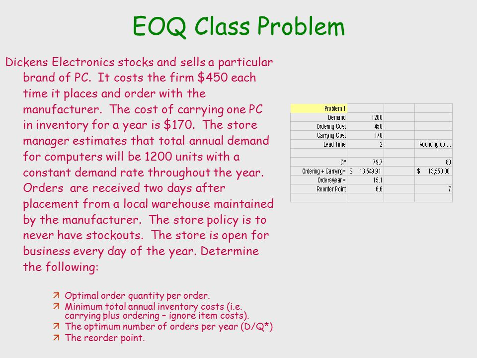 EOQ Class Problem