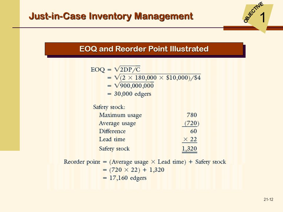 EOQ and Reorder Point Illustrated