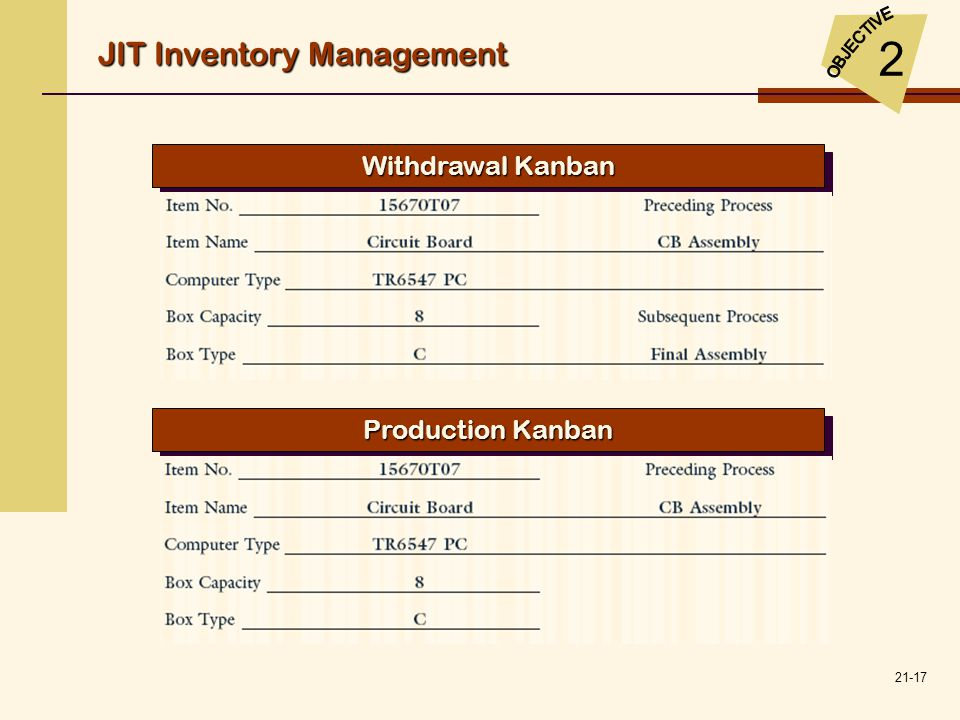 2 JIT Inventory Management Withdrawal Kanban Production Kanban