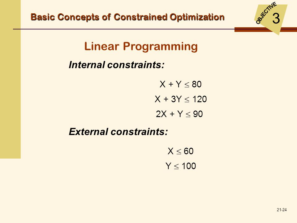 3 Linear Programming Internal constraints: External constraints: