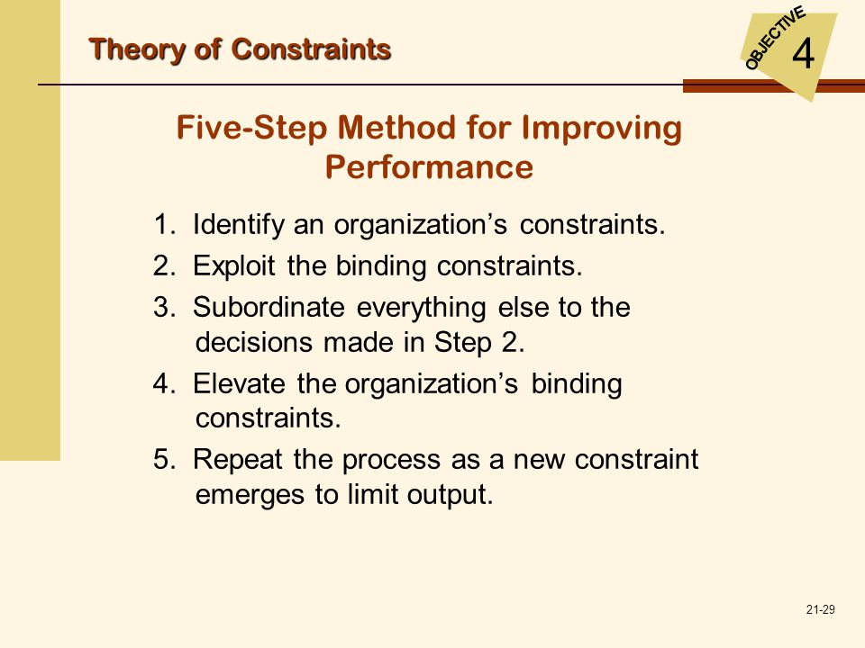 Five-Step Method for Improving Performance