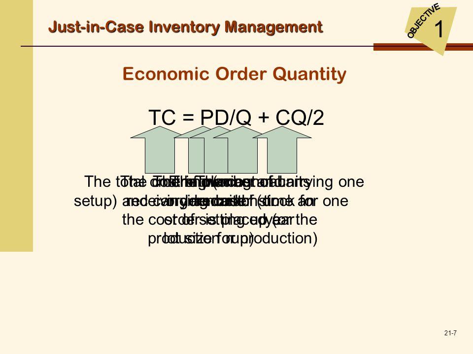 1 TC = PD/Q + CQ/2 Economic Order Quantity