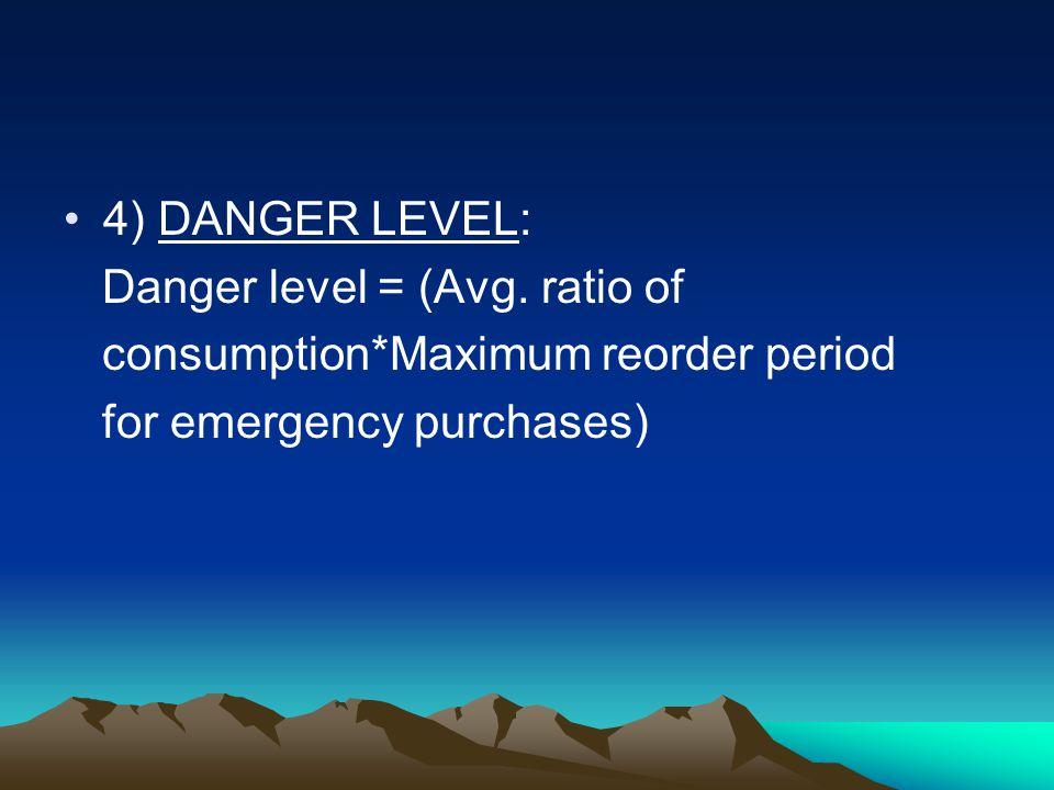 4) DANGER LEVEL: Danger level = (Avg. ratio of. consumption*Maximum reorder period.