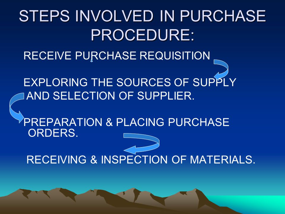 STEPS INVOLVED IN PURCHASE PROCEDURE: