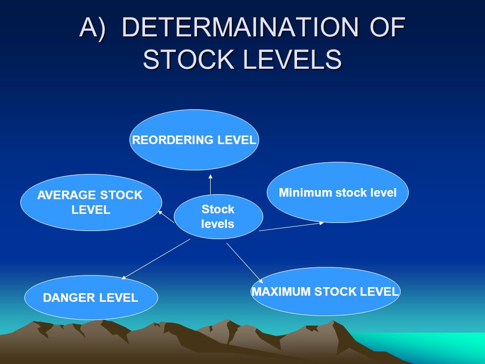 A) DETERMAINATION OF STOCK LEVELS