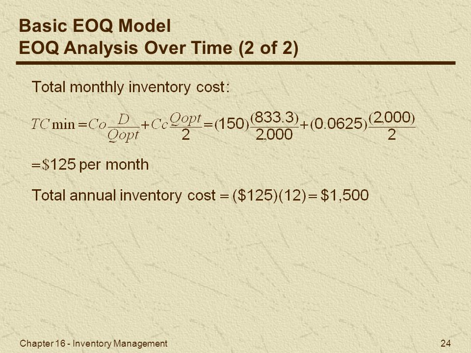 EOQ Analysis Over Time (2 of 2)