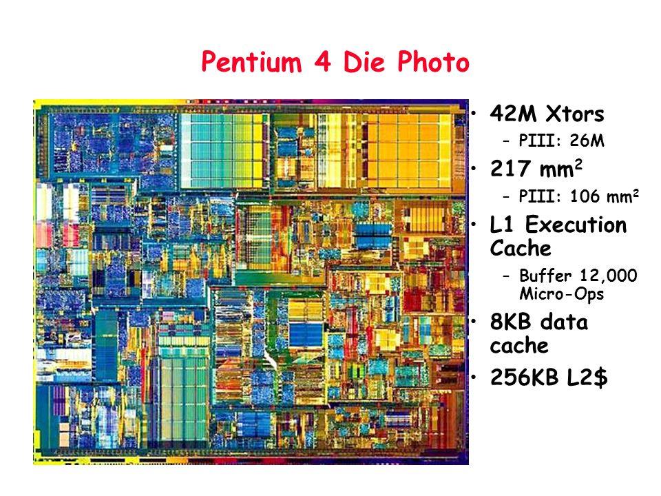 Pentium 4 Die Photo 42M Xtors 217 mm2 L1 Execution Cache