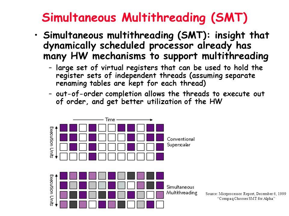 Simultaneous Multithreading (SMT)