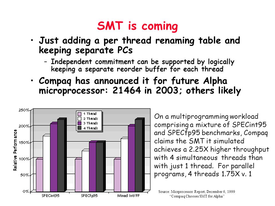 SMT is coming Just adding a per thread renaming table and keeping separate PCs.