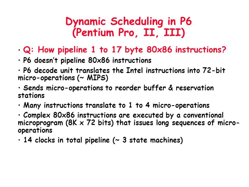 Dynamic Scheduling in P6 (Pentium Pro, II, III)