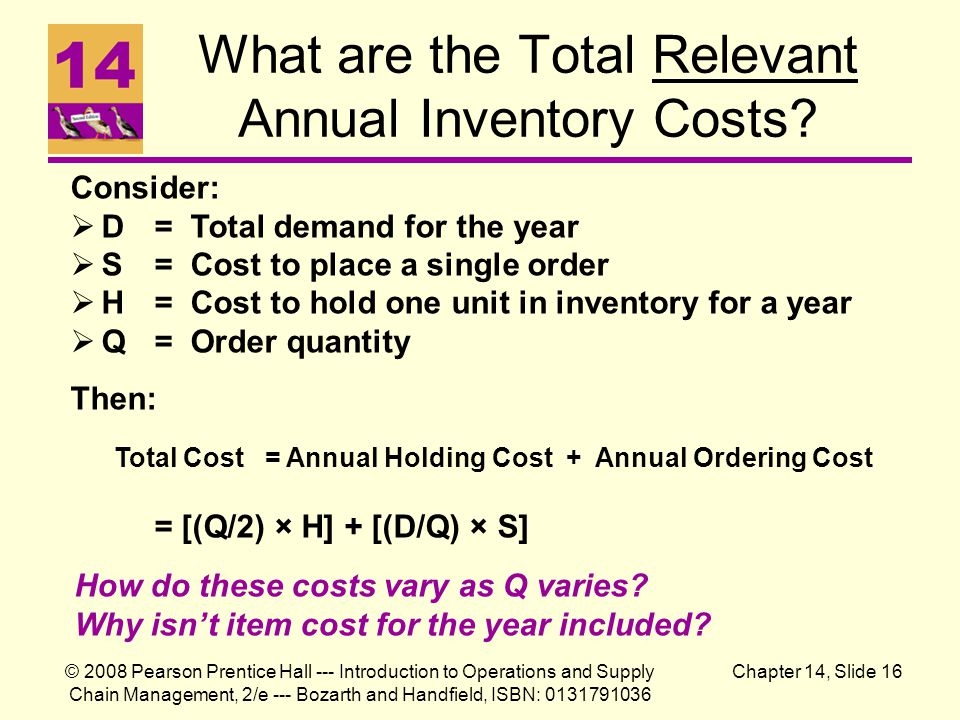 What are the Total Relevant Annual Inventory Costs