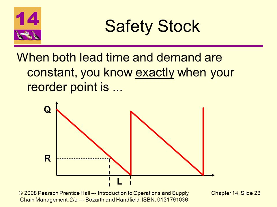 Safety Stock When both lead time and demand are constant, you know exactly when your reorder point is ...