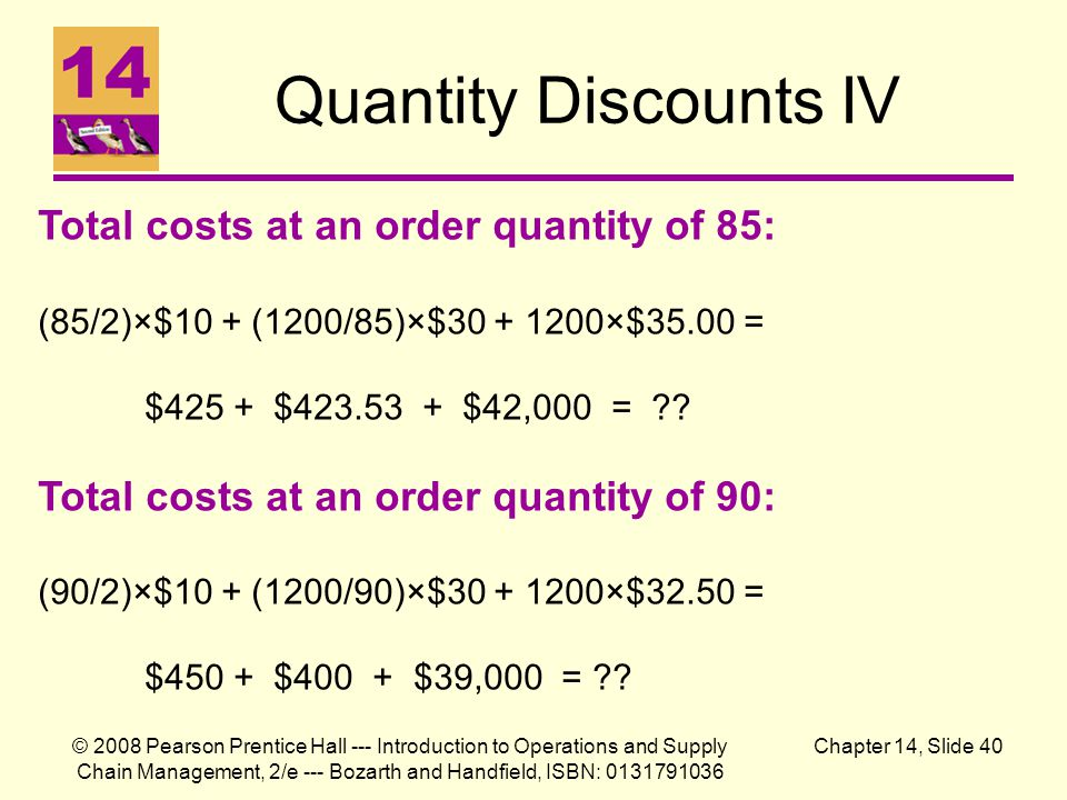 Quantity Discounts IV Total costs at an order quantity of 85: