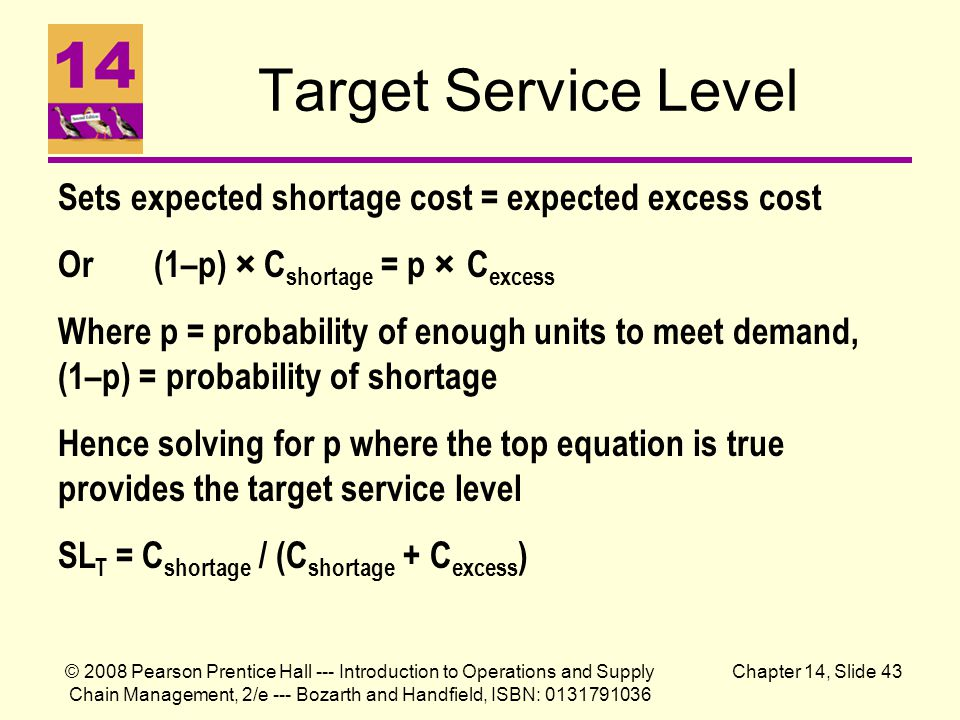 Target Service Level Sets expected shortage cost = expected excess cost. Or (1–p) × Cshortage = p × Cexcess.