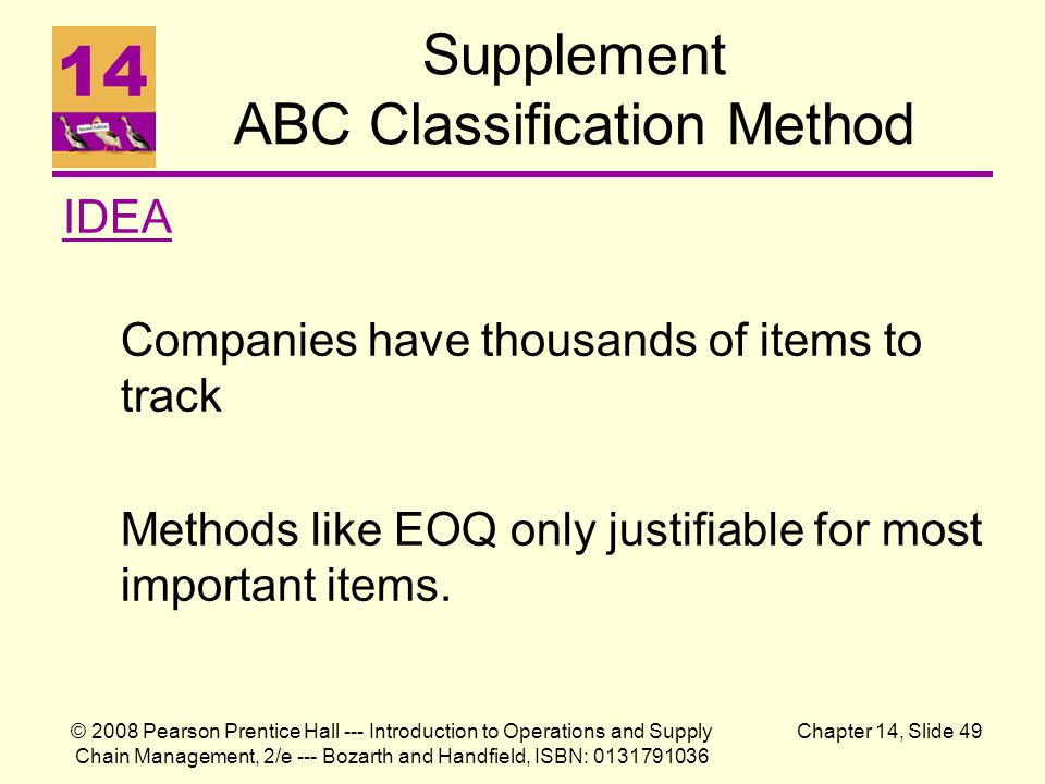 Supplement ABC Classification Method
