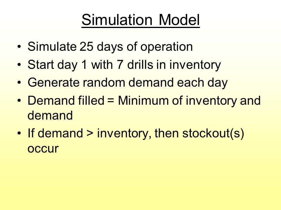 Simulation Model Simulate 25 days of operation