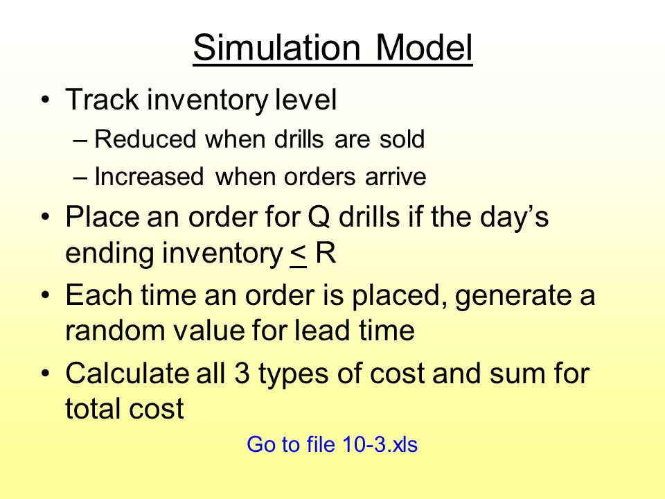 Simulation Model Track inventory level
