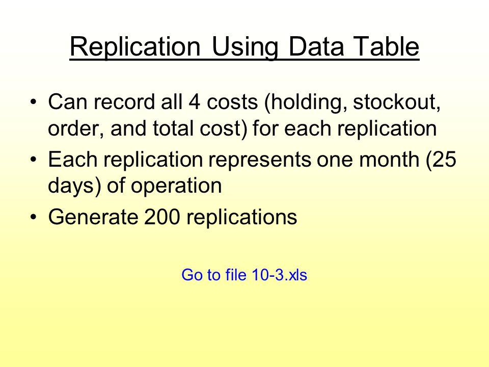 Replication Using Data Table