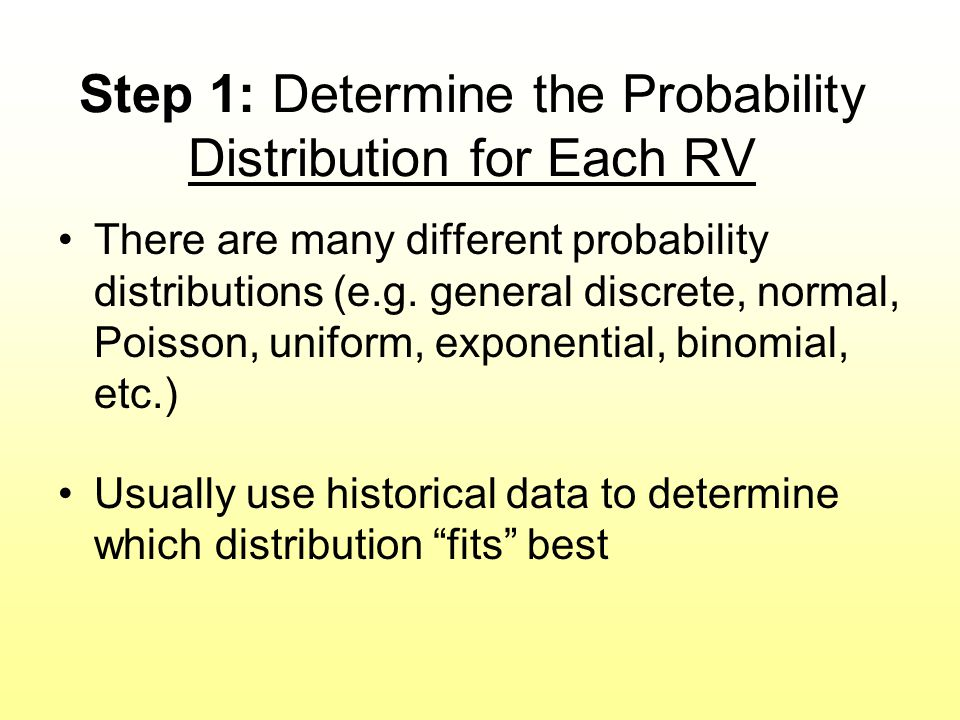Step 1: Determine the Probability Distribution for Each RV