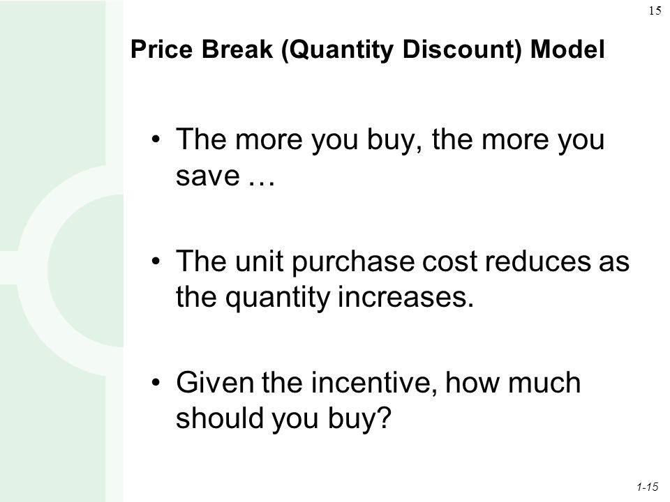 Price Break (Quantity Discount) Model