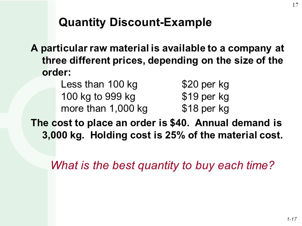 Quantity Discount-Example