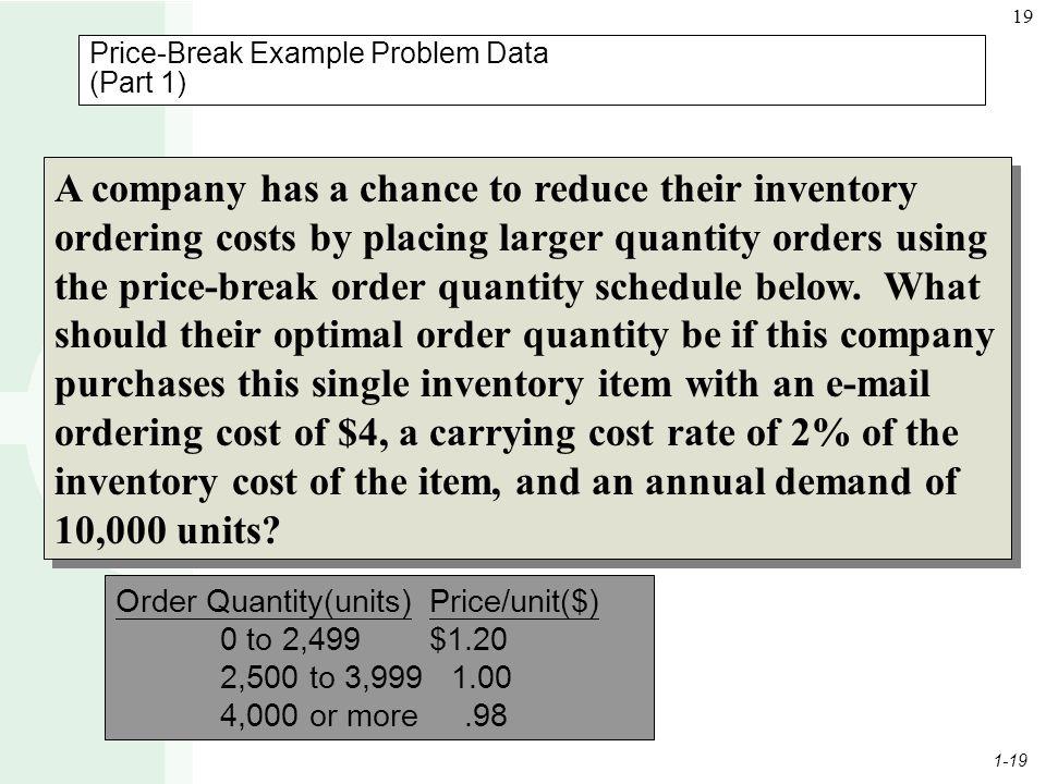 Price-Break Example Problem Data (Part 1)