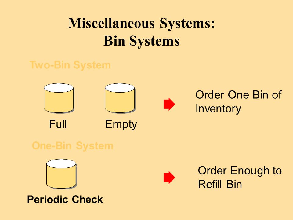 Miscellaneous Systems: Bin Systems