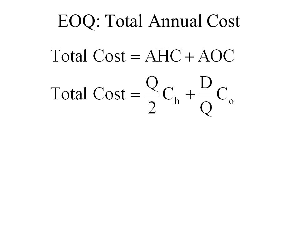 EOQ: Total Annual Cost