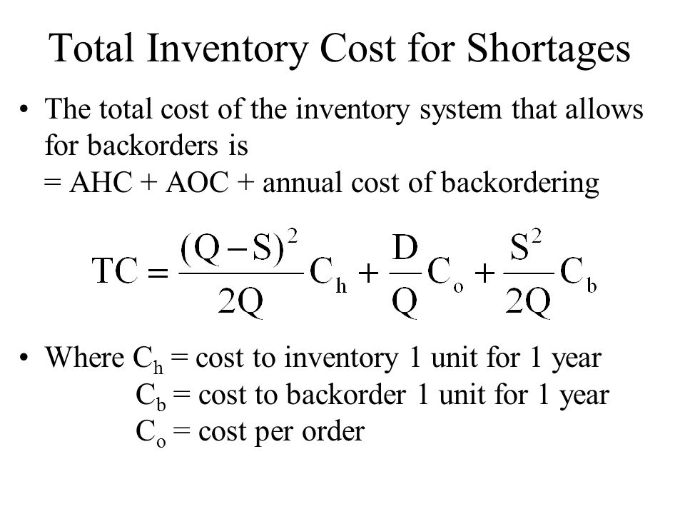 Total Inventory Cost for Shortages