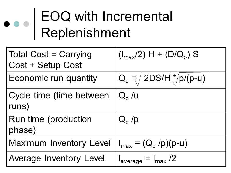 EOQ with Incremental Replenishment