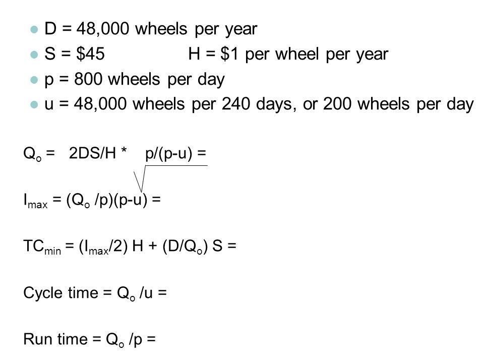 S = $45 H = $1 per wheel per year p = 800 wheels per day