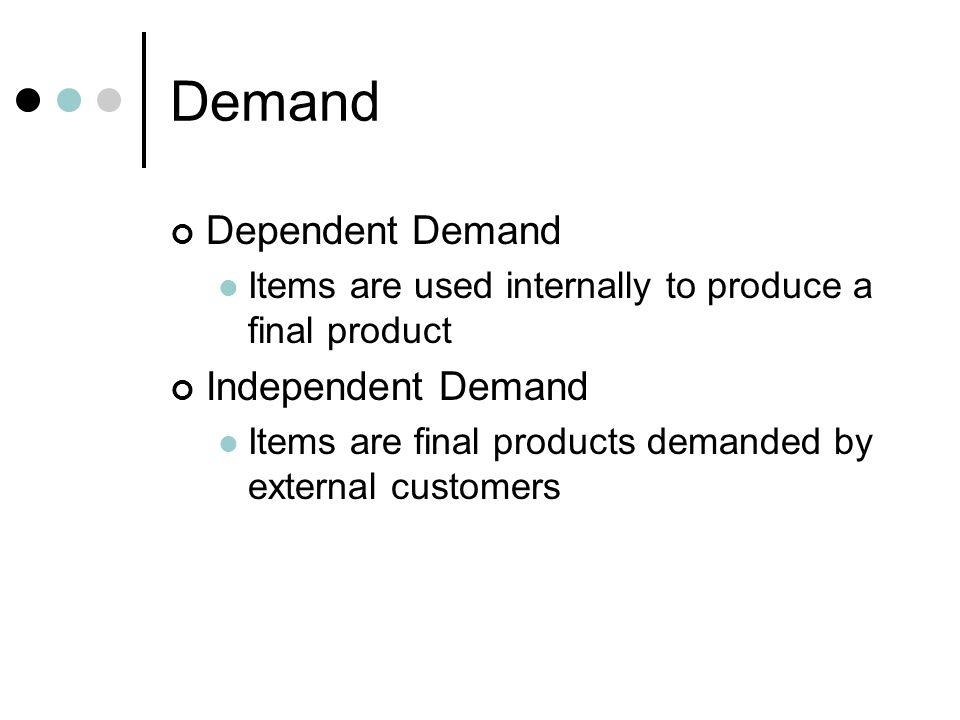 Demand Dependent Demand Independent Demand