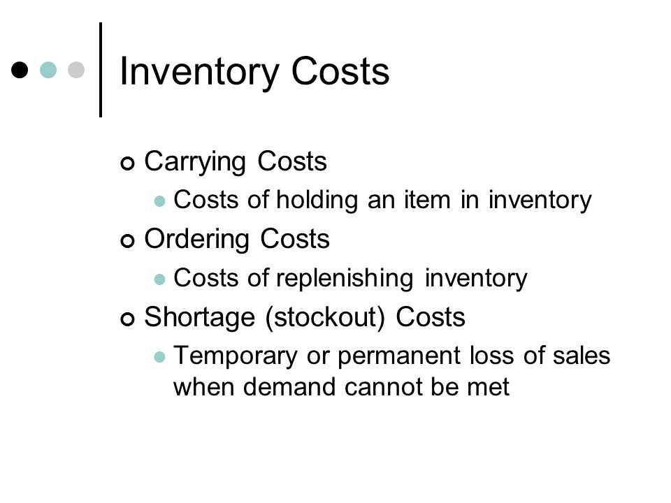 Inventory Costs Carrying Costs Ordering Costs
