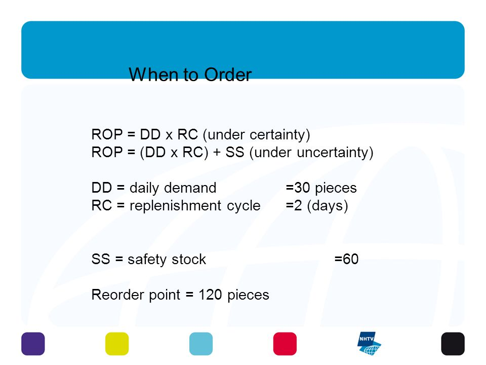 When to Order ROP = DD x RC (under certainty)