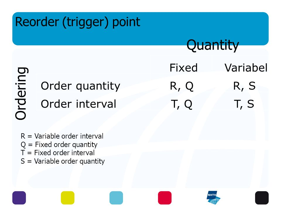 Quantity Ordering Reorder (trigger) point Fixed Variabel