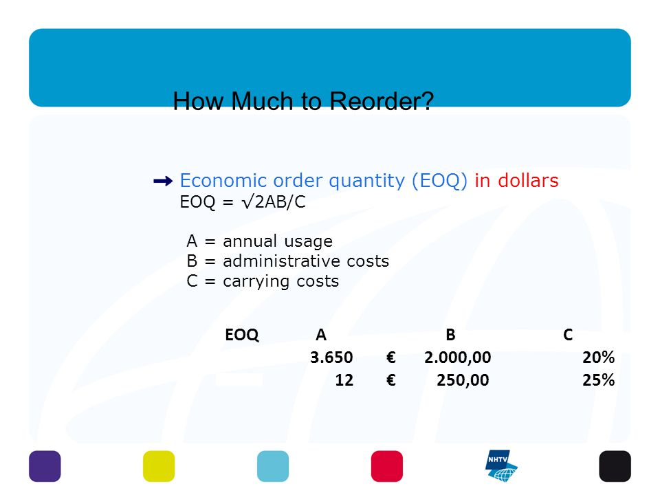 How Much to Reorder Economic order quantity (EOQ) in dollars EOQ A B