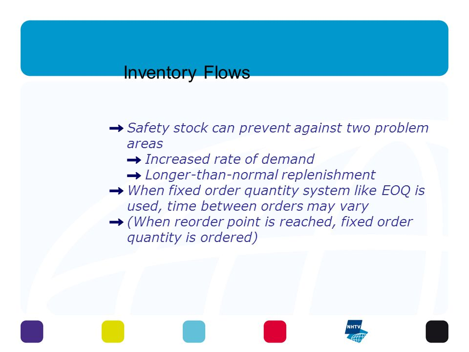 Inventory Flows Safety stock can prevent against two problem areas