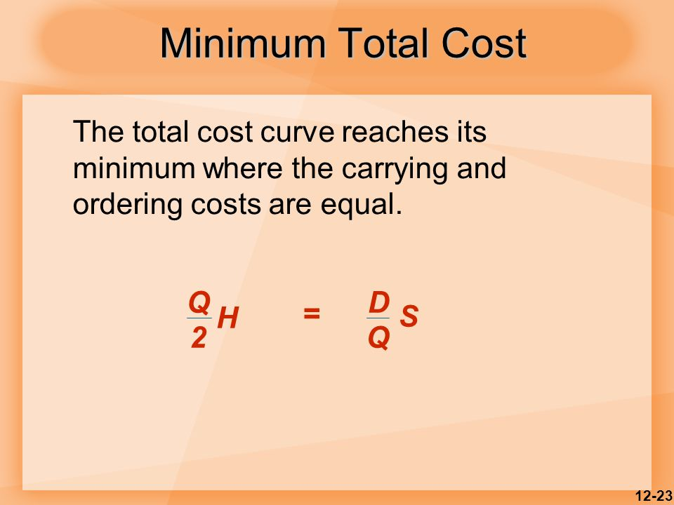 Minimum Total Cost The total cost curve reaches its minimum where the carrying and ordering costs are equal.