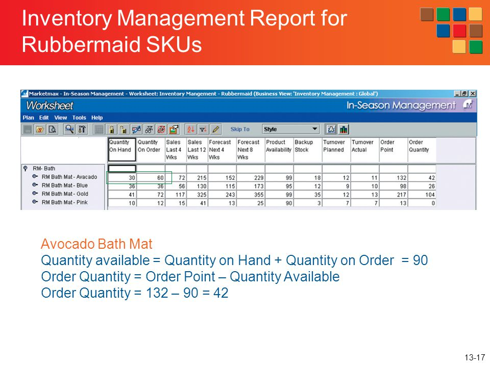 Inventory Management Report for Rubbermaid SKUs
