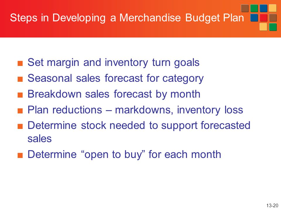 Steps in Developing a Merchandise Budget Plan