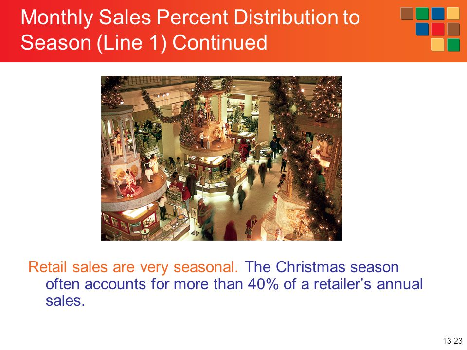 Monthly Sales Percent Distribution to Season (Line 1) Continued