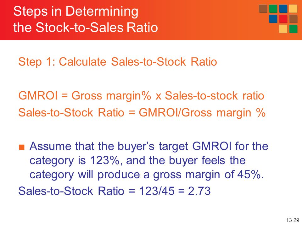 Steps in Determining the Stock-to-Sales Ratio