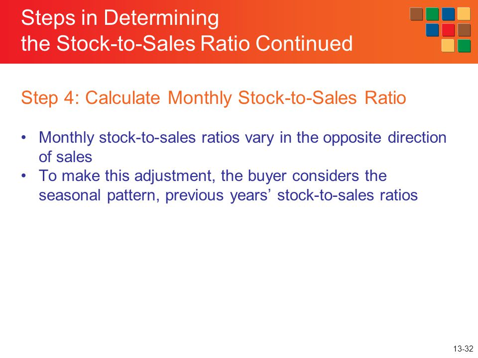 Steps in Determining the Stock-to-Sales Ratio Continued
