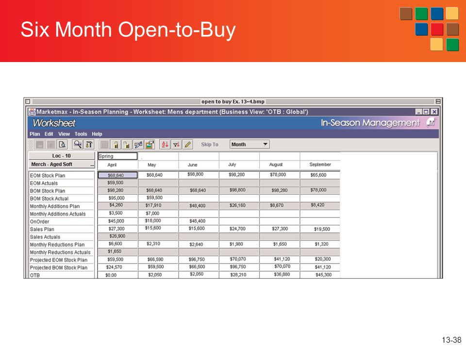 Six Month Open-to-Buy